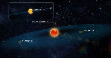 NASA Discovered Earth-Like Alien Planets Orbiting a Sun-Like Star  -Worldshare4u